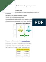 3_Différencier Les Déterminants Et Les Pronoms Personnels