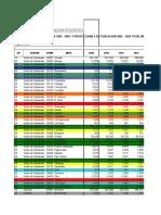 Proyeccion Censos Municipal_area_ Dane 1985-2020