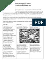 Baldrs Draumar Comparative Study
