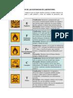 1.-Simbolo de Peligro de Las Sustancias de Laboratorio