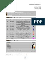 Casting Quality Sheet