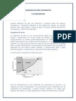 Diagrama de Fases en Yacimientos
