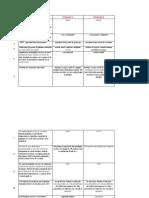 05 Subiecte Norme Tehnice III b Si IV b Toamna 2012