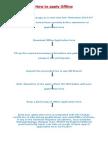 2014_04_22_02_39_47_How-to-apply-Offline
