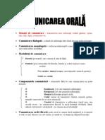 0sit._de_comunicare