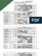 Pembagian Jam (TP 2014-2015)