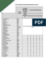 Popis Poreznih Obveznika, Poslodavaca - Pravnih Osoba