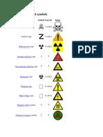 Types of Hazard Symbols