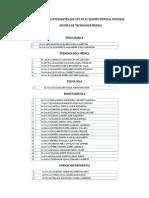 Listado de Estudiantes Que Optan Al Examen Especial Integral (1)