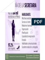 Infografía Día de la Secretaria FCERM