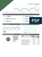 GOOGLE analytics Intermarketandmore Oct 2009