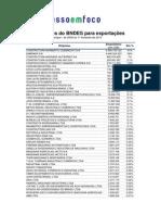 Lista Emprestimos Exterior BNDES