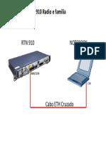 Config Huawei - Rtn