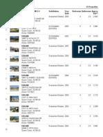 Sossaman Estates Homes for Sale July 2014