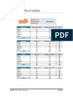 Taller1 Excel