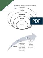 strategipendekatankaedahdanteknik-111112055316-phpapp01