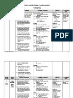 Scheme of Work Year 3 (Sk)