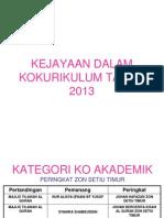 Kejayaan Dalam Kokurikulum Tahun 2013