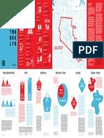 Downtown Brooklyn Partnership 10 Year Report, July 2014