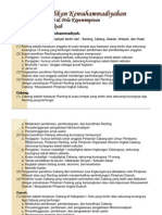 Materi 8 Kuliah Kemuhammadiyahan [Compatibility Mode]