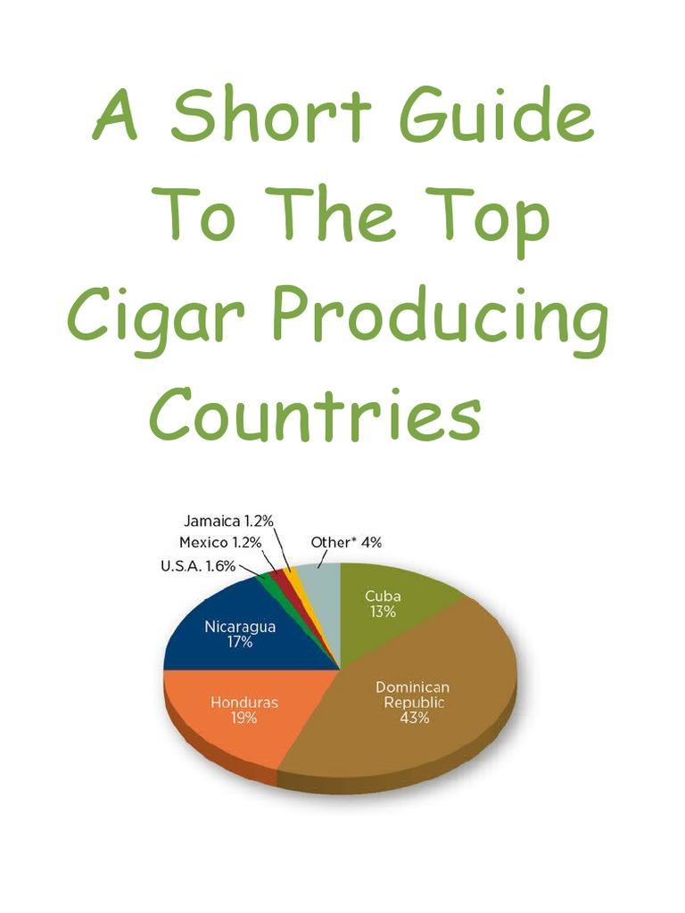 Top Cigar Producing Countries   Cigar   Determinants Of Health