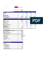 Financial Feasibility of Business Plan