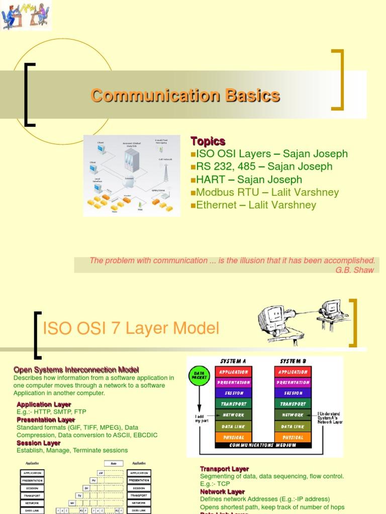Communication Basics principle | Ethernet | Osi Model