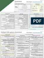 HotSpot JVM GC options cheatsheet - A4 1+2