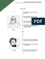 History of Communication Engineering