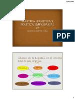 5. Politica Logistica y Politica Empresarial