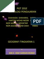 Nota Geografi Tingkatan 1