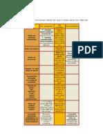 Crase - Tabela Com Regras de Utilização