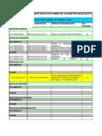 Cambios Dieselducto Civil - 23-07-13