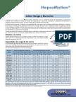 No.3 PRT2 01 ES (Sept-12).pdf