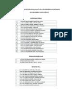Listado de Estudiantes Que Optan Al Examen Especial Patología Médica