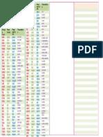 Bookmarks With 77 Irregular Verbs[1]