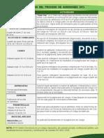 Cronograma Definitivo de Admisiones 2015