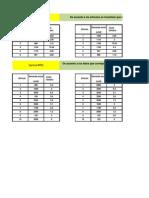 Solucion de Gestion de Inventarios ABC