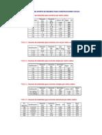 Copia de Coeficientes de Aporte de Insumos - Ing d La Const
