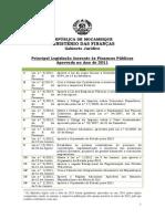 Principal Legislacao Aprovada No Ano 2011 - Financas Publicas