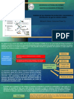 Presentación Análisis de los sistemas de producción, transmisión y distribución de gas en estado estable