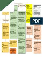 9.5. Evaluación en dificultades ligadas a la visión.pdf