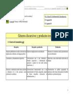 B2 Generos y Productos Textuales