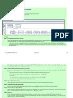 Checklist_Quality Gate Review