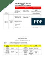perancangan strategik TMK 2014