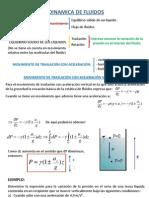 Hidrodinámica C2