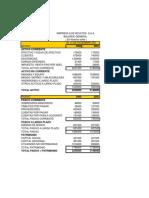 Analisis (Ratios Financieros)