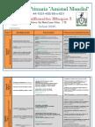 Dosificacion  Bloque I Quinto Grado 2012-2013.docx