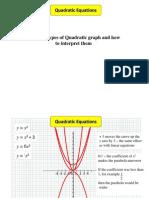 Quadratic Graphs 2