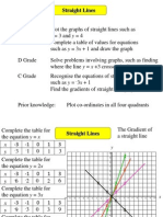 Straight Lines 2 - Gradient